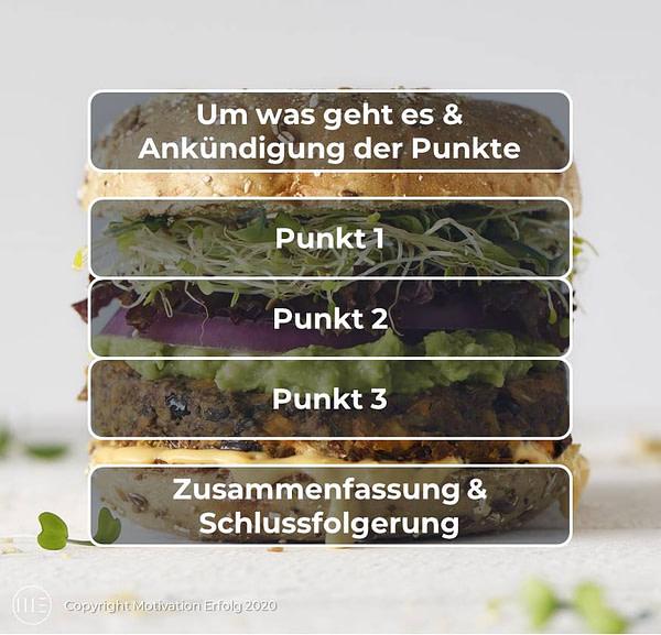 Hamburger Prinzip