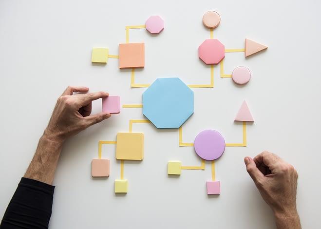 Strukturierte Kommunikation
